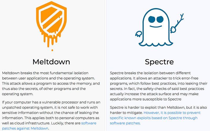 Spectre-like vulnerability Variant-4