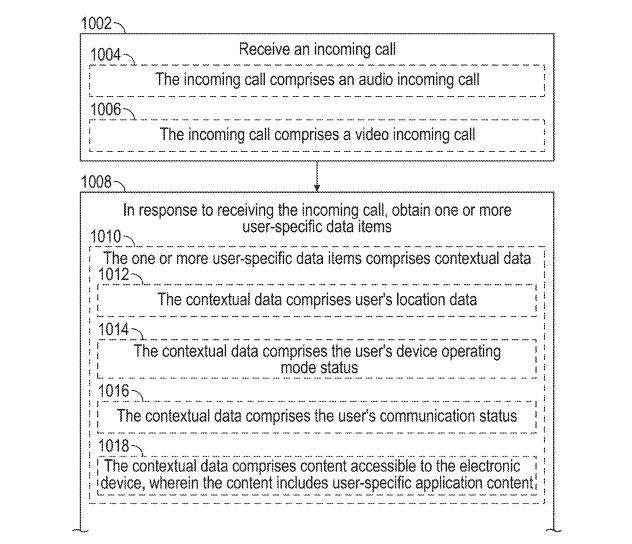 Siri Patent