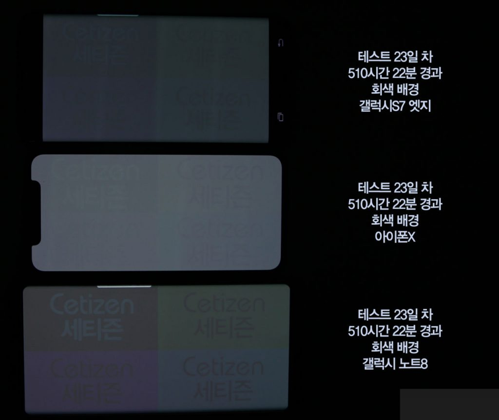 Cetizen's test for OLED burn in comparing the iPhone X, Samsung Galaxy S7 Edge, and the Samsung Galaxy Note 8.