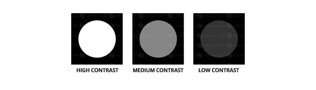 Comparison between contrast, an important aspect of the Mini-LED vs OLED comparison.
