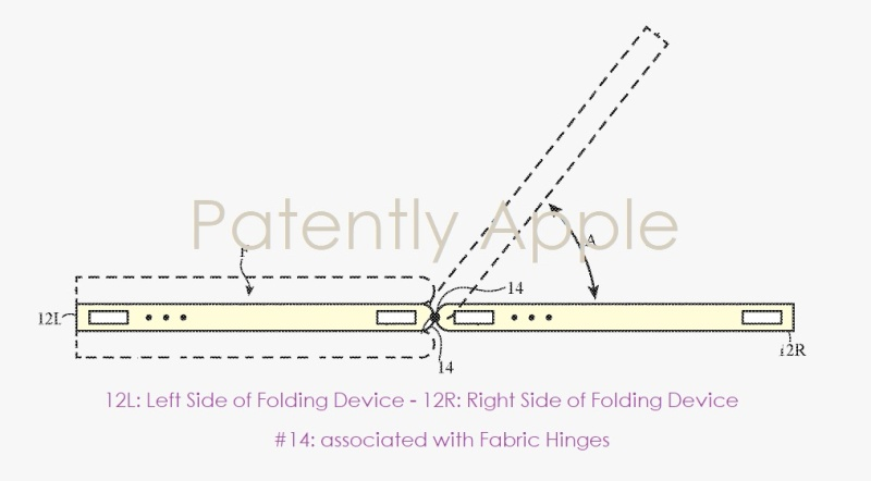 Foldable iPhone Patent Patently Apple