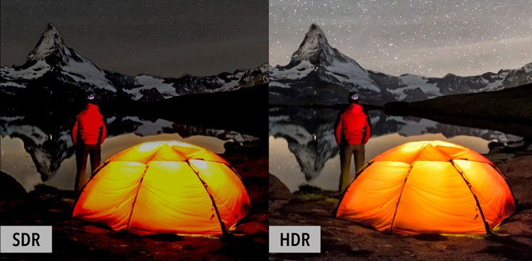 Standard Dynamic Range vs High Dynamic Range