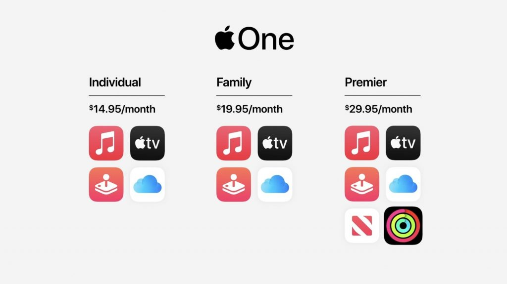 Apple One Bundle